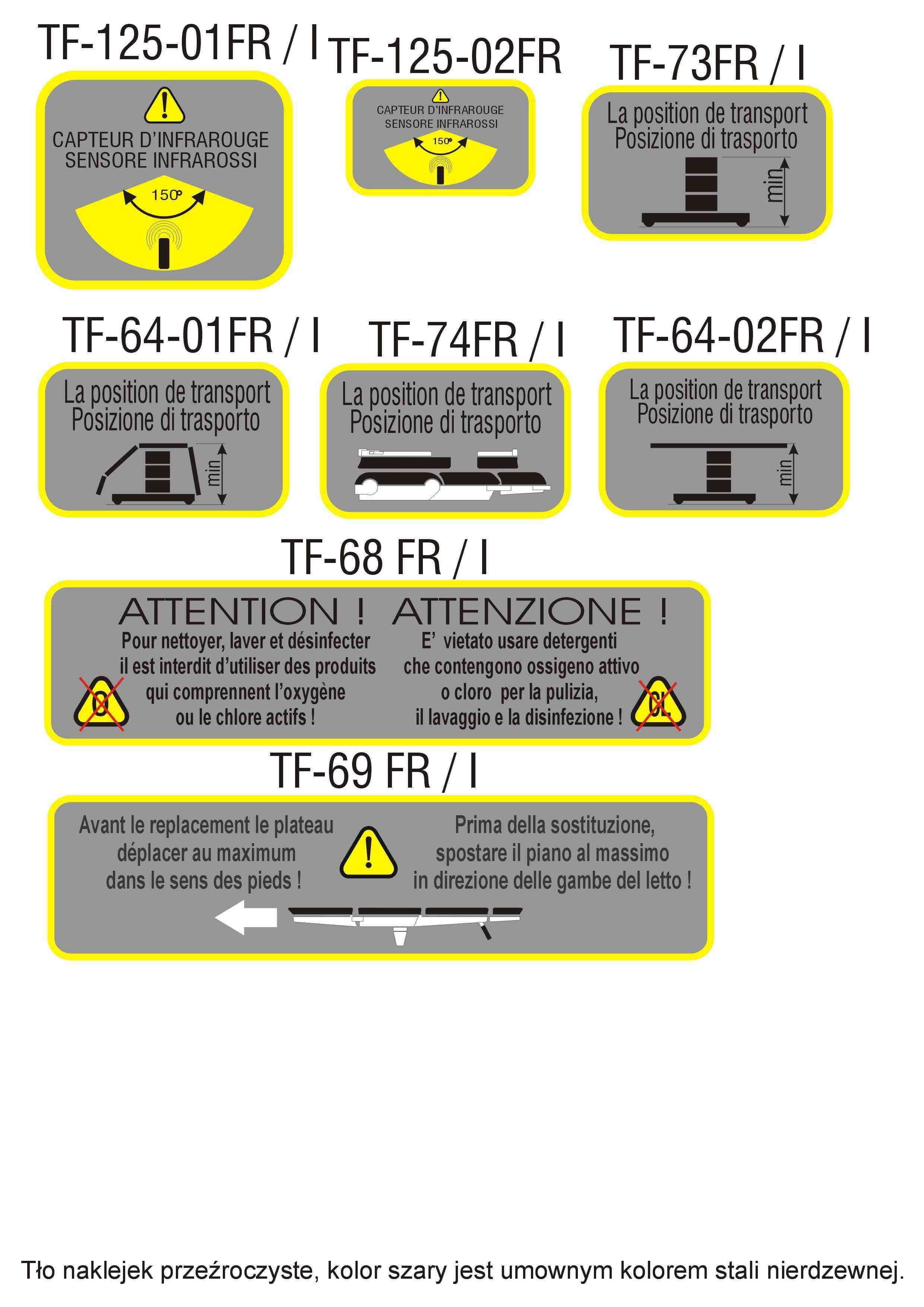 Tabliczki informacyjne i funkcyjne